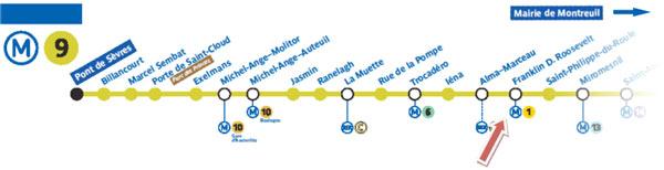 Paris M�tro Line 9